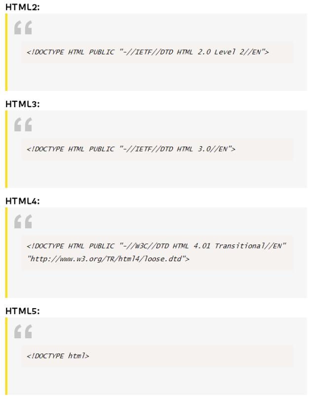 HTML Doc Type Declaration